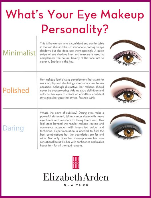how to make good personality