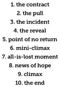 10 Storytelling Elements That Work