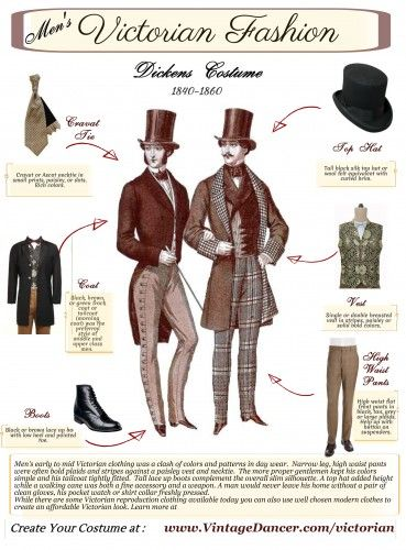Mens Victorian Costume and Clothing Guide- How to dress like a Victorian gentlemen #victorian