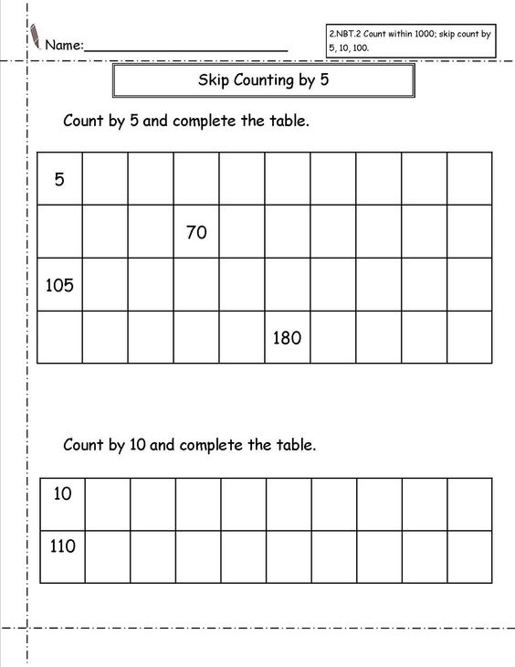 Skip Count Worksheets Printable | Activity Shelter | Math ...