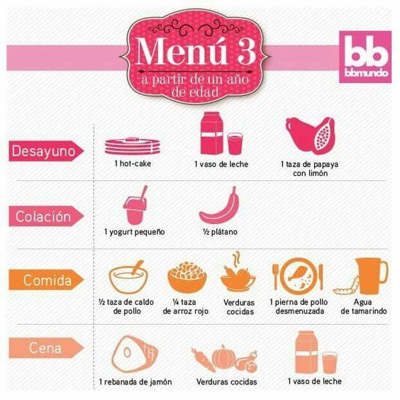 Men para ni os a partir de 1 a o de edad recetas for Menus faciles y sanos