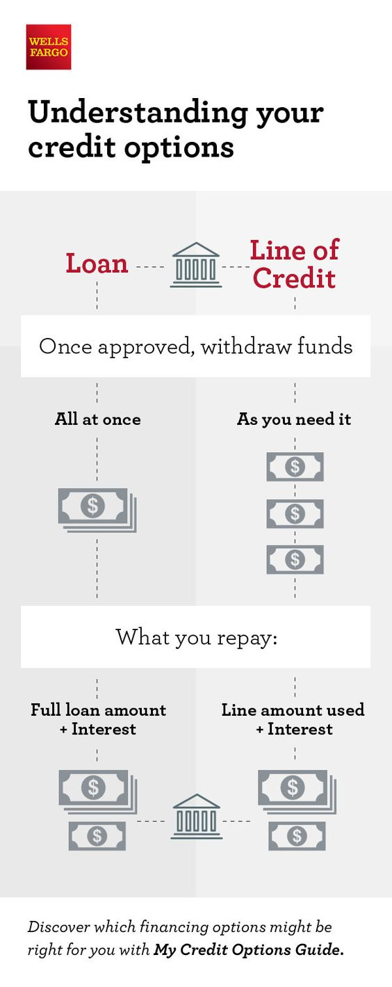 25+ unique Wells fargo investments ideas on Pinterest | Refinance ...