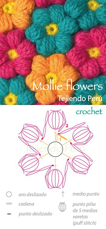 Mollie flowers! Diagrama para tejer mollie flowers a crochet :) Crochet Mollie flowers pattern (diagram)!: