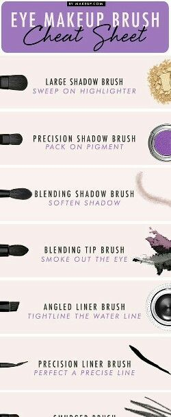 Brushess