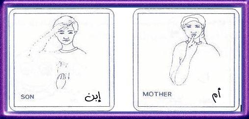 الاشارة بالصور تعلم لغة Sign Language Alphabet Sign Language Male Sketch