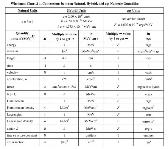 Unit Conversion Chart Metric Chart Metric Unit Conversion Table