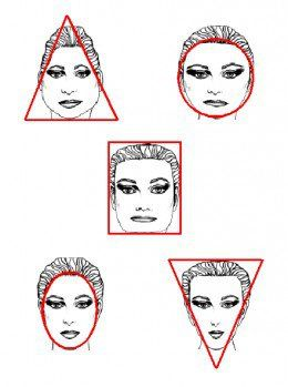 face proportions if you divide your face to three horizontal parts you will find that
