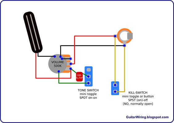 the guitar wiring blog diagrams and tips guitar wiring a la