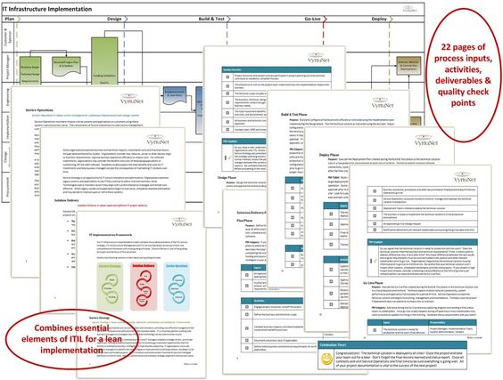 It Implementation Plan Template Plan Template For Installing Or