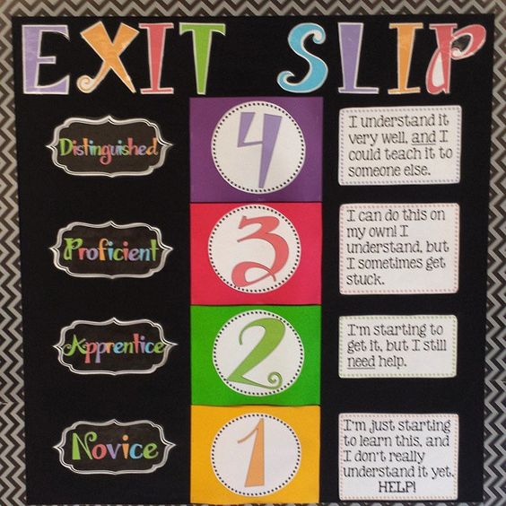 Ms. Walters 6th grade Language Arts Classroom My Exit Slip board. The numbers…