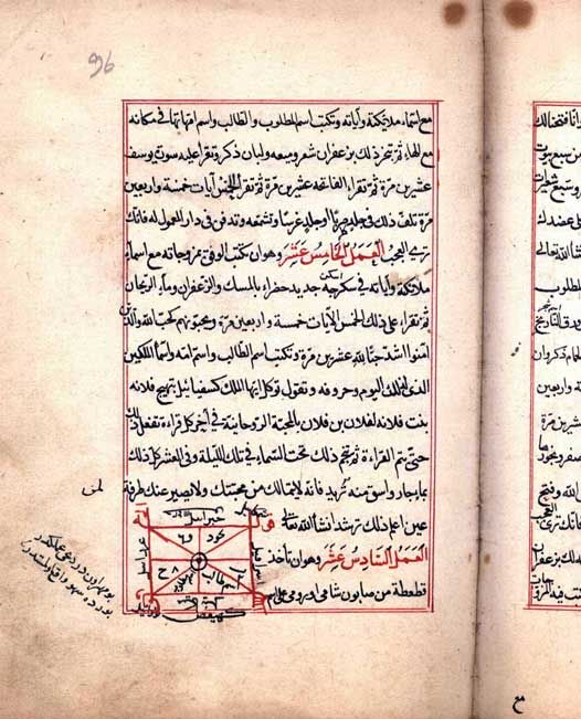 تحميل اقوى نوتة روحانية لكل عمل روحاني قوي وسريع Read Books Online Free Oriental Art Books To Read Online