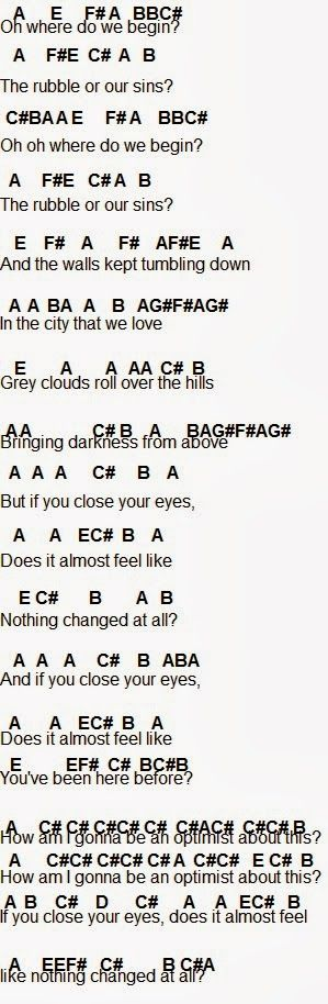 chords for bastille things we lost in the fire
