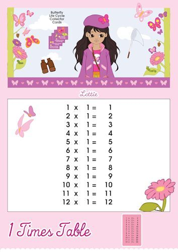 Number Names Worksheets : time table chart for kids Time Table ...