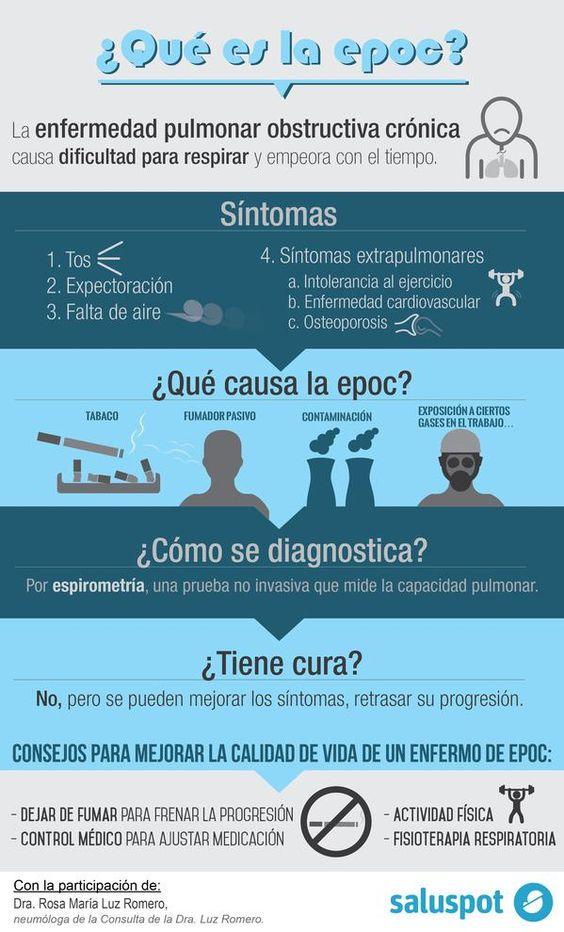 Infografía sobre las principales causas de la EPOC #Infográfico: