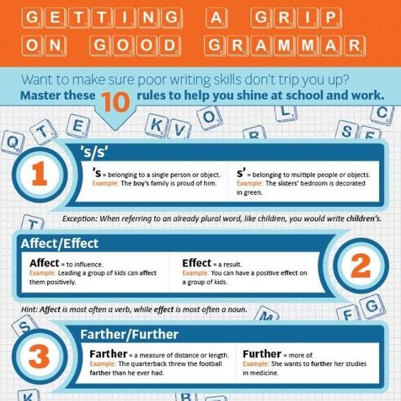 Resume, Grammar and Interview questions on Pinterest - go resume