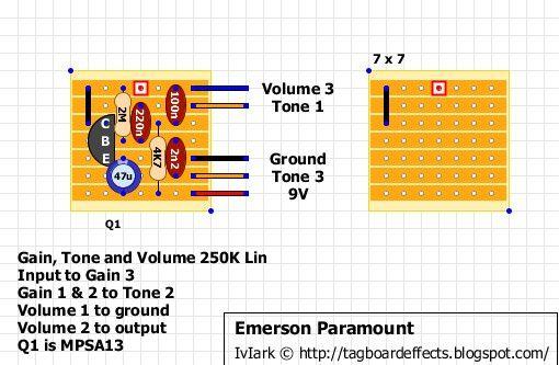 Emerson Bender Strat Wiring Diagram from i.pinimg.com