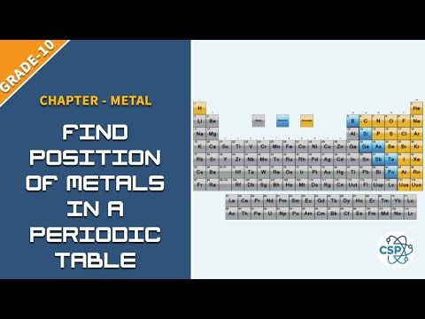 To Find The Position Of Important Metals In A Periodic Table See Class 10 Periodic Table Electron Configuration Chemical Property