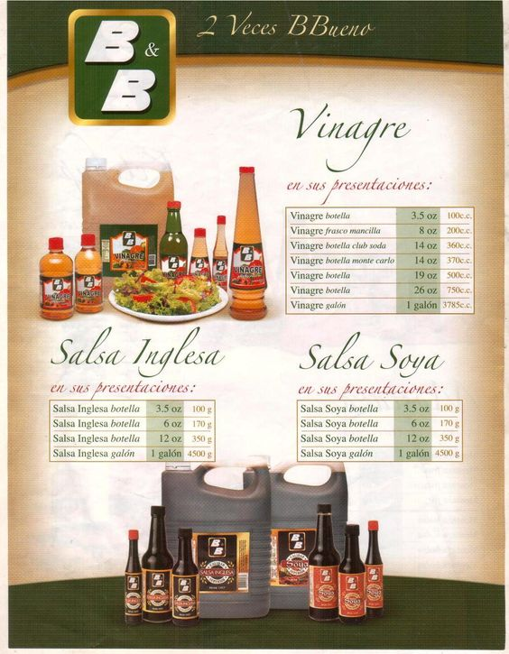 Distribuyendo las salsas de soya, salsa inglesa y vinagres de mayor calidad en Guatemala; Comprabién Food Service de Guatemala: Teléfonos. 40866650 y 24730581. También puede pedir Vinagre B de vegetales en Bidón (5 galones) via correo electrónico. Escribanos: cchcomprabien@gmail.com y ventas@comprabien.net