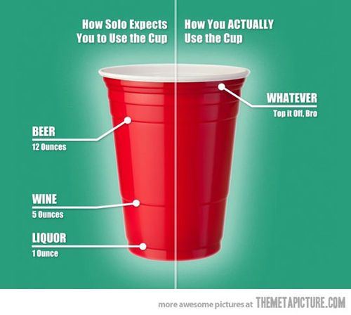 Expectation vs Reality: Solo Cups, Idea, Solocup, Truth, So True, Red Solo Cup, Didnt, Top