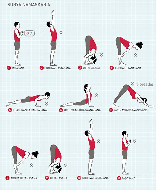 Sun Salutations sequence that shows you in an easy way when to breath in and out