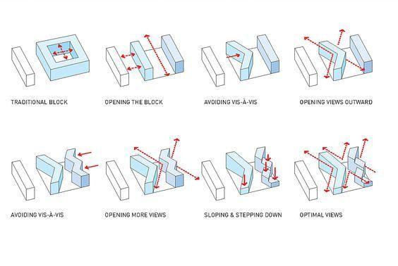 Architecture Diagrams Massing Urban Planning Diagram Architecture Schematic Design Architecture Concept Diagram