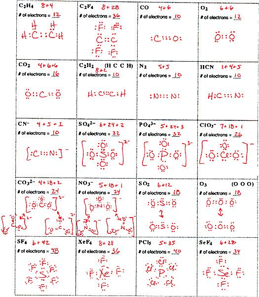 Lewis Dot Structure Worksheet Homeschooldressage Com Chemistry Classroom Teaching Chemistry Chemistry Lessons