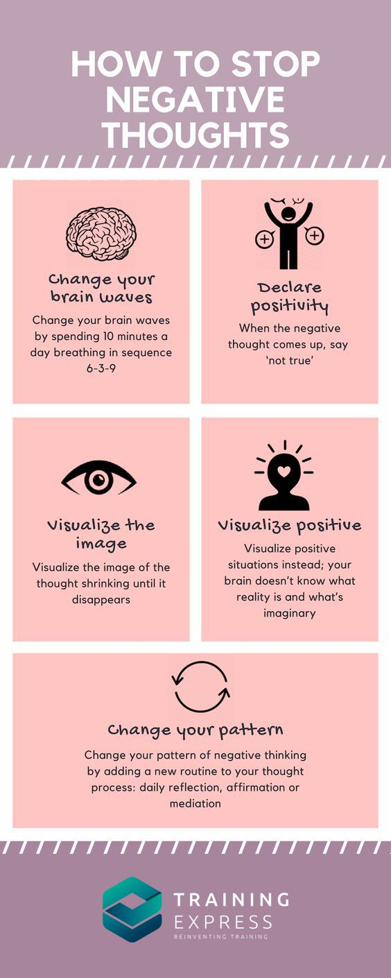 Negative Thoughts Negative Thoughts Quotes Negative Thoughts Stop Negative Thoughts Worksheet Negative Th Positivity Negative Thoughts Positive Mindset