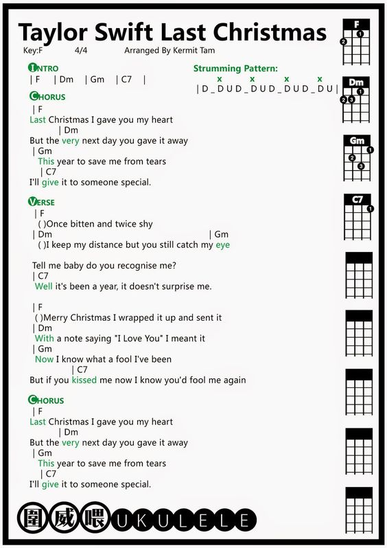 Ukulele ukulele chords last christmas : Pinterest • The world's catalog of ideas