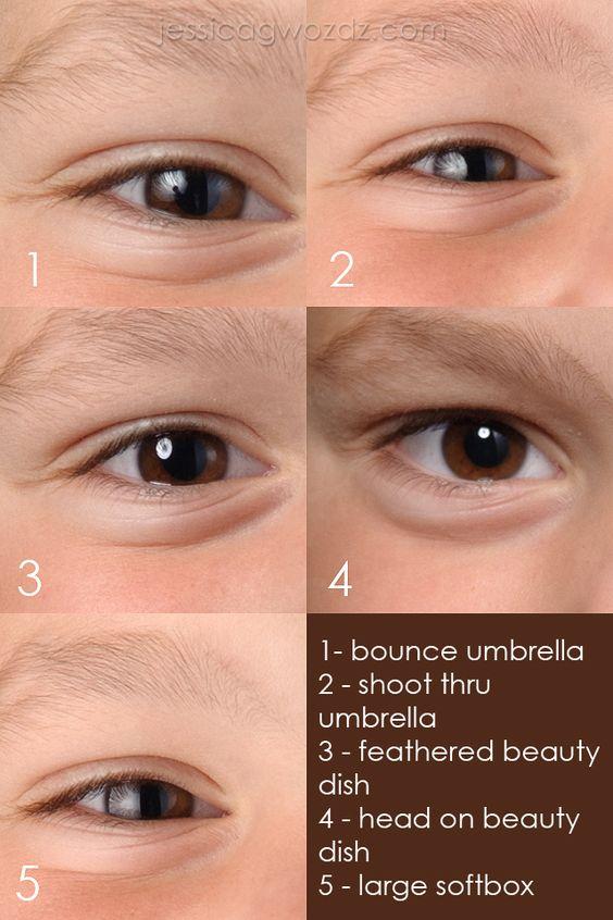 studio lighting | softbox vs umbrella vs beauty dish