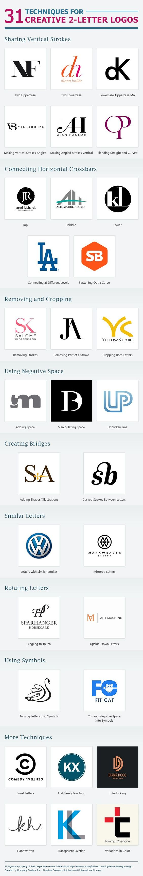 31 Techniques for Creative 2-Letter Logos #infographic #Logo #Graphic