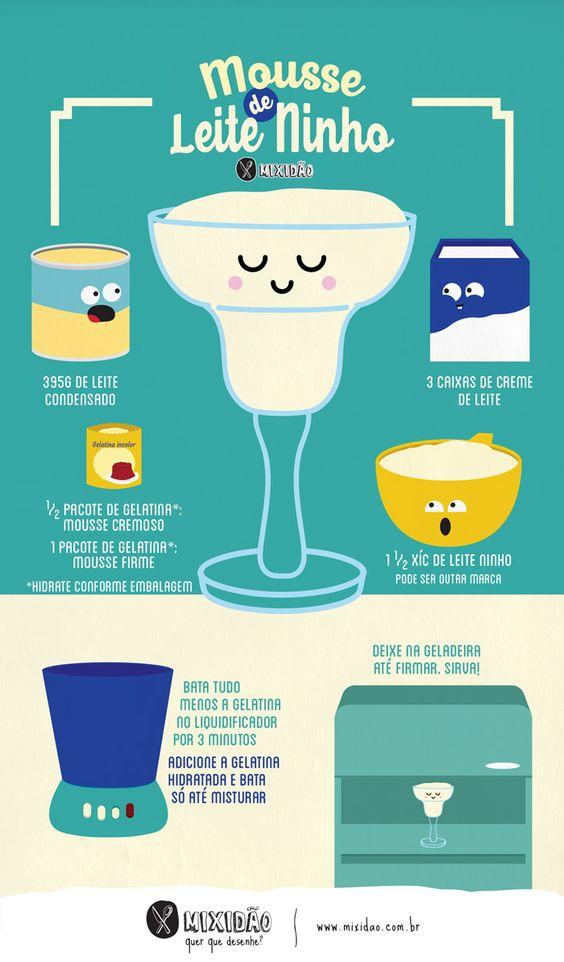 Receita ilustrada de Mousse de leite ninho com 4 ingredientes. Sobremesa muito fácil e rápida de preparar. Ingredientes: Leite condensado, creme de leite, gelatina e leite ninho (ou qualquer outro leite em pó).: