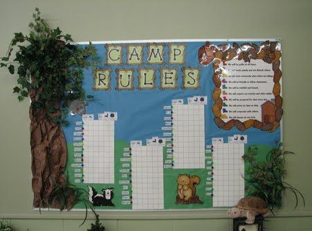 Camping Classroom Decoration : Camping theme classroom decor great home interior and furniture