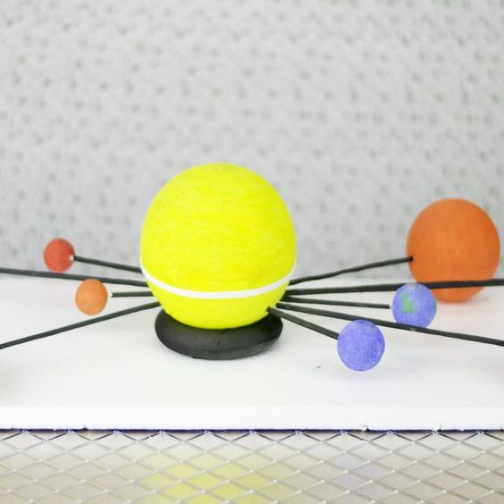 Solar System Projects Project For Kids And Solar System