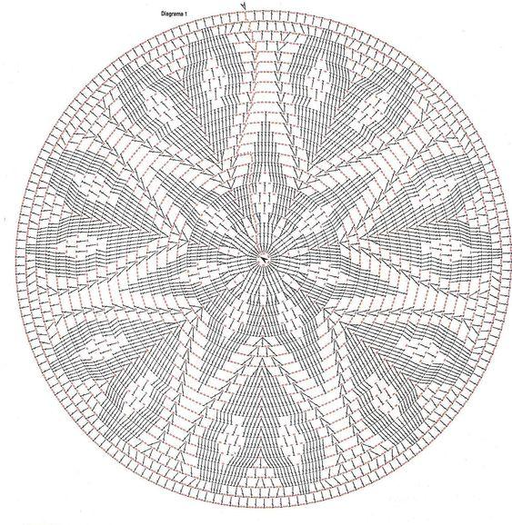 Gr fico de um tapete redondo em croch animais de croche for Tejido persa