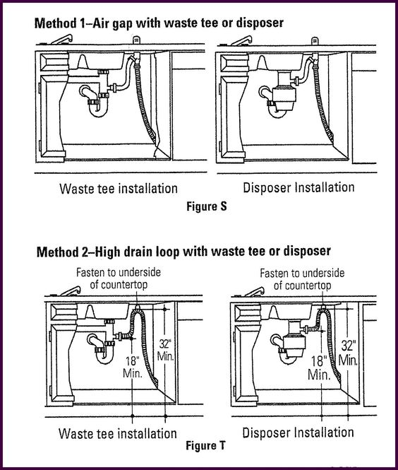 If Your Dishwasher Drain Is Improperly Installed, You