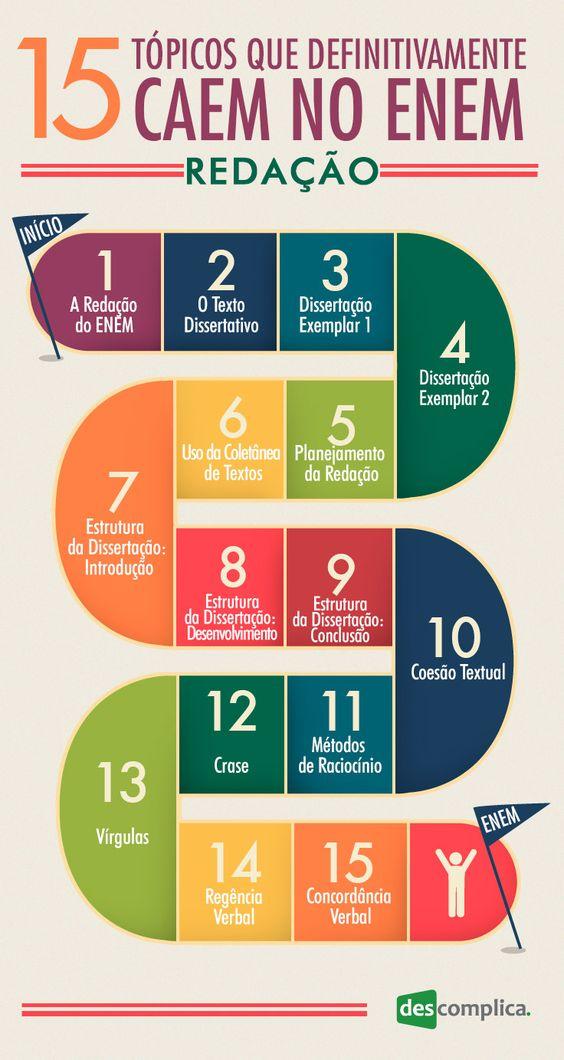 15 tópicos de Redação que definitivamente caem no ENEM: