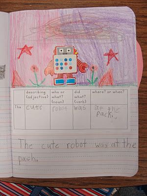 A strategy to teach how to write a complete sentence- I love the strip that…