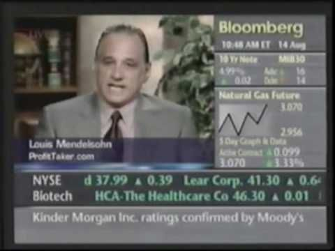 Bloomberg Interviews Louis Mendelsohn About Using Technical Tools. Interview ToolsVideosAppliance