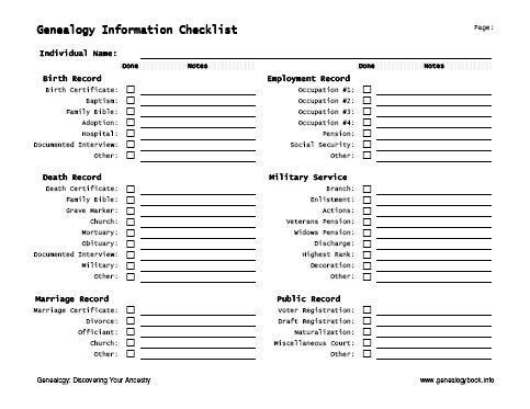 genealogy spreadsheet template our roots u2013 ancestor data