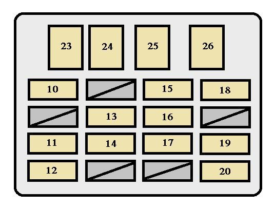 [EQHS_1162]  Toyota Echo Fuse Box Diagram | Toyota echo, Fuse box, Toyota | Toyota Echo Fuse Box |  | Pinterest