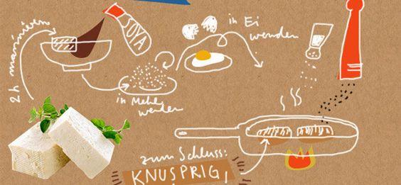 Fleischersatz: vegetarische Alternativen wie Tofu, Seitan, Lupine, Quorn, Tempeh