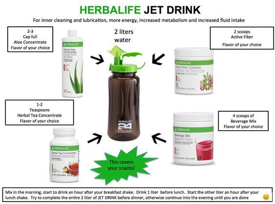 Panduan Terbaik Gaya Hidup Sehat