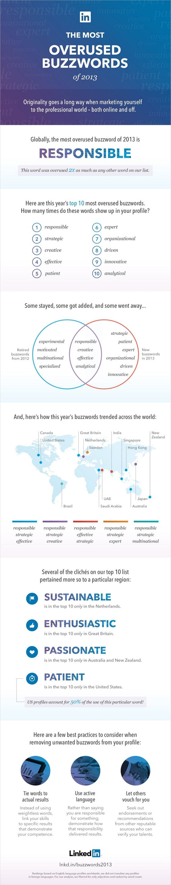 LinkedIn's Top 'Misused' Keywords [Infographic] - arabiangazette.com. We put some of these words in our blog entry: http://www.robbdigital.com/creating-a-great-first-impression-what-your-linkedin-profile-should-include/