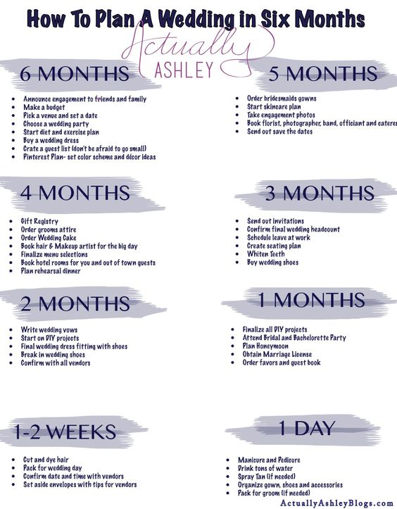 Wedding Planning How to Plan a Wedding in SIX Months Wedding - wedding plans