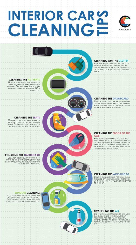 Interior Car Washing Tips Infographics