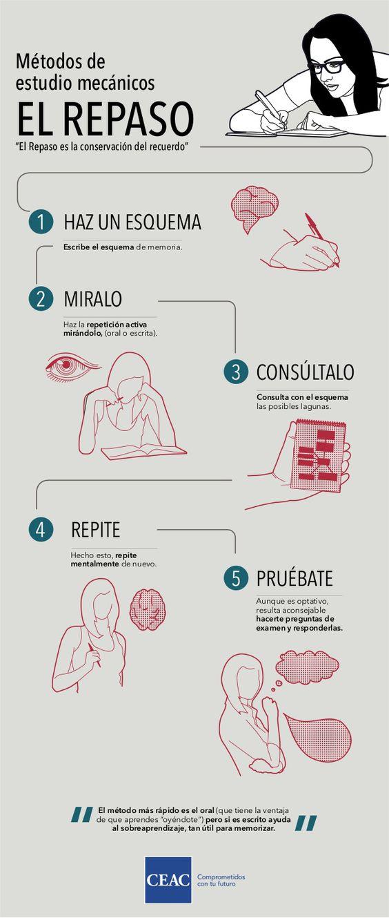 Cómo debes repasar cuando estudias: