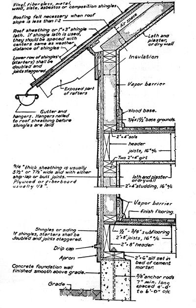 Wall section lecture construction drawings
