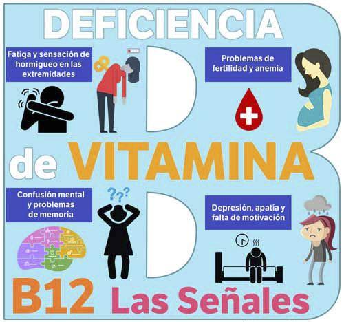 anemia por deficiencia de vitamina b12 causas