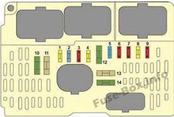 Under-hood fuse box diagram: Citroen C4 (2004, 2005, 2006, 2007, 2008,  2009, 2010) | Fuse box, Citroen, Windscreen wipers | Citroen C4 Fuse Box Manual |  | Pinterest