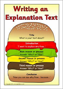 PRINTABLE - Explanation text hamburger visual aids  - SparkleBox